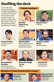 Portfolio Of Cabinet Ministers Team Modi Gets A Makeover And A Mission Livemint