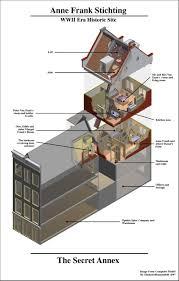 Design Your Own Bedroom Lesson Plan Lesson Plan Anne Frank Four Films Holocaust