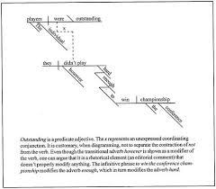 daily sentence diagrams answers homeschool language arts
