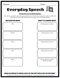 wh question words match meaning everyday speech everyday speech