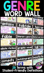 Best 25 Personal Word Walls Ideas On Pinterest Personality