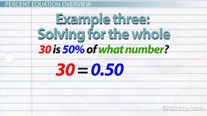 Did You Hear About Math Worksheet What Is A Proportion In Math Definition Practice Problems