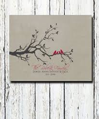 20 year wedding anniversary gifts 20 year wedding anniversary gifts b93 on images gallery m47