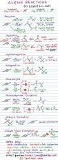 new cheat sheet alkyne reactions including required reagents