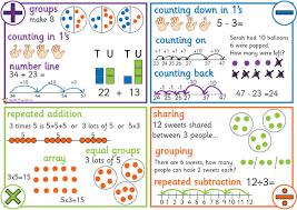 multiple meaning words worksheets 2nd grade u2013 utility software