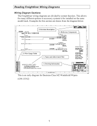 2001 freightliner ac wiring freightliner ac compressor not working