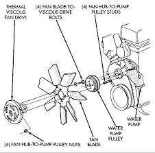 jeep wrangler fan 99 jeep wrangler 2 5l power steering water radiator
