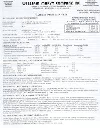 Fast Food Cashier Job Description Resume by Msds Mar V Cide Ii