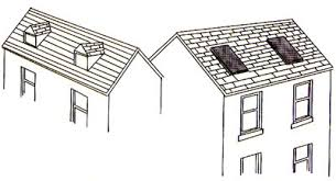 How To Build Dormers Local Planning Guidance Notes No 20 House Extensions Wcbc