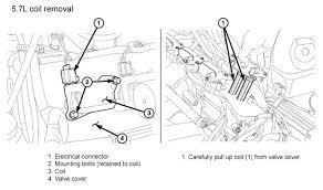truckporn com hemi 5 7 plug wire diagram