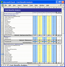 Cost Analysis Excel Template Cost Benefit Analysis Template Software Software Templates