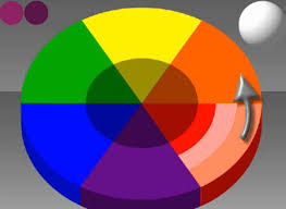 color wheel chart mixing theory painting tutorial video lessons