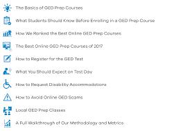 best general equivalency degree test prep reviews com