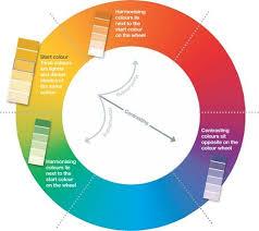 27 best color relationships images on pinterest at home color