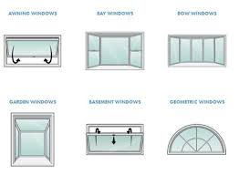 Types Of Home Windows Ideas Different Types Of Window Design Decoration