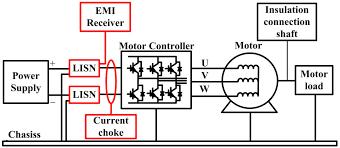 ac and pz discrepancies custom ic design cadence technology can