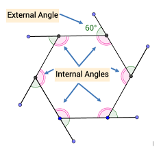 How To Calculate Interior Angles Of An Irregular Polygon Exploring Regular Edge Edge Tessellations Of The Cartesian Plane