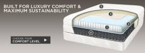 best black friday deals 2016 mattreses best black friday mattress deals 2016 direct to consumer