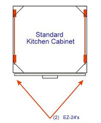 Cabinet Leveler Ordering Cabinet Levelers Leveling Cabinets Ez Level