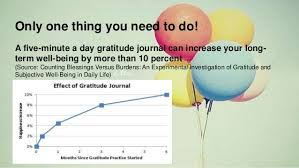 Counting Blessings Versus Burdens The Science Of Gratitude Magic That Change Your