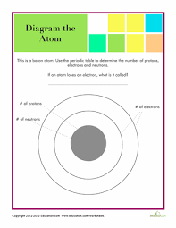 atom diagram atoms worksheets and periodic table
