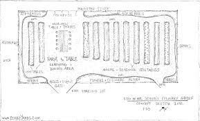 drawings of veggie garden ideas photograph showing gallery