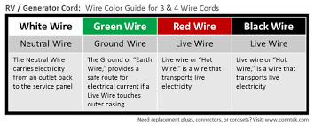 wire color guide for rv generator cords conntek power