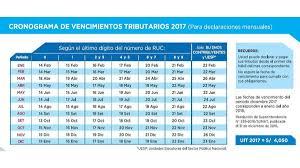 cronograma de sunat 2016 rus sunat aprueba cronograma de vencimiento de obligaciones tributarias 2017