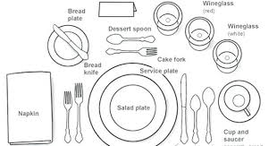 proper table setting etiquette remarkable table settings formal contemporary best image engine
