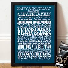 45th wedding anniversary gift personalised sapphire wedding anniversary print by milly inspired