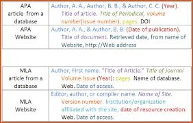 apa format online article no author how to cite an article with no author or date apa howsto co