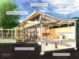 sustainable design for a new elementary patriquin