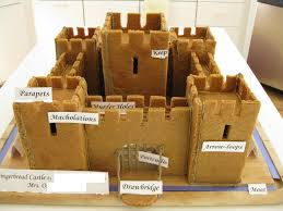 free gingerbread castle template alipyper fairy u0026 folk tales