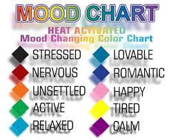 what do the colors mean what do all the mood ring colors mean quora
