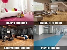 easy on the pocket flooring options for your homes express