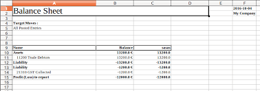 Project Profit And Loss Template Excel Financial P L And B S Excel Report Odoo Apps