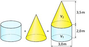 oberfläche zylinder zusammengesetzte körper volumen und oberfläche kapiert de