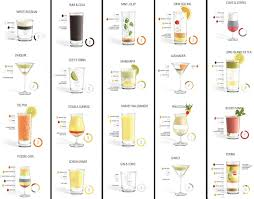 liquor and mixed drinks infographic bigtopapps