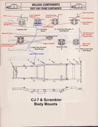 jeep body jeep cj forums body mounts energy suspension