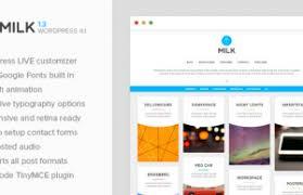 avada theme portfolio order milk simple masonry wordpress portfolio vs avada theme review vs