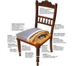 Cotton Batting Upholstery 88 Best Upholstery Images On Pinterest Upholstered Chairs