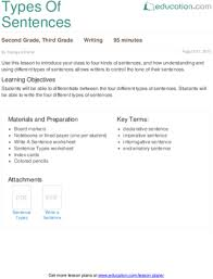 3rd grade resources education com