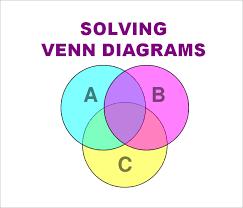 venn diagram powerpoint templates u2013 10 free word pdf format
