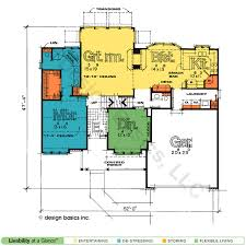Paterson 1380 Traditional Home Plan at Design Basics