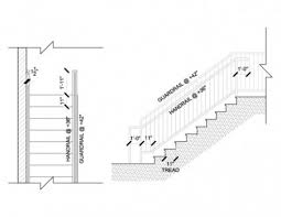Handrail Construction Detail Handrail Extensions For Commercial Stairs U2014 Evstudio Architect