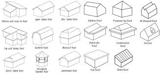 Hip And Valley Roof Design Types Of Gable Roof Designs Regarding Stylish And For Roof Design
