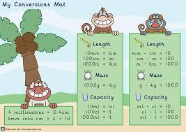 pet monkey measure conversions mats free classroom display