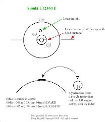suzuki quadrunner 250 engine diagram suzuki wiring diagram