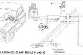 astounding ford 1 wire alternator wiring diagram pictures wiring