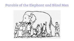 3 Blind Men And The Elephant Community Of Inquiry Model Three Presences Of Teaching